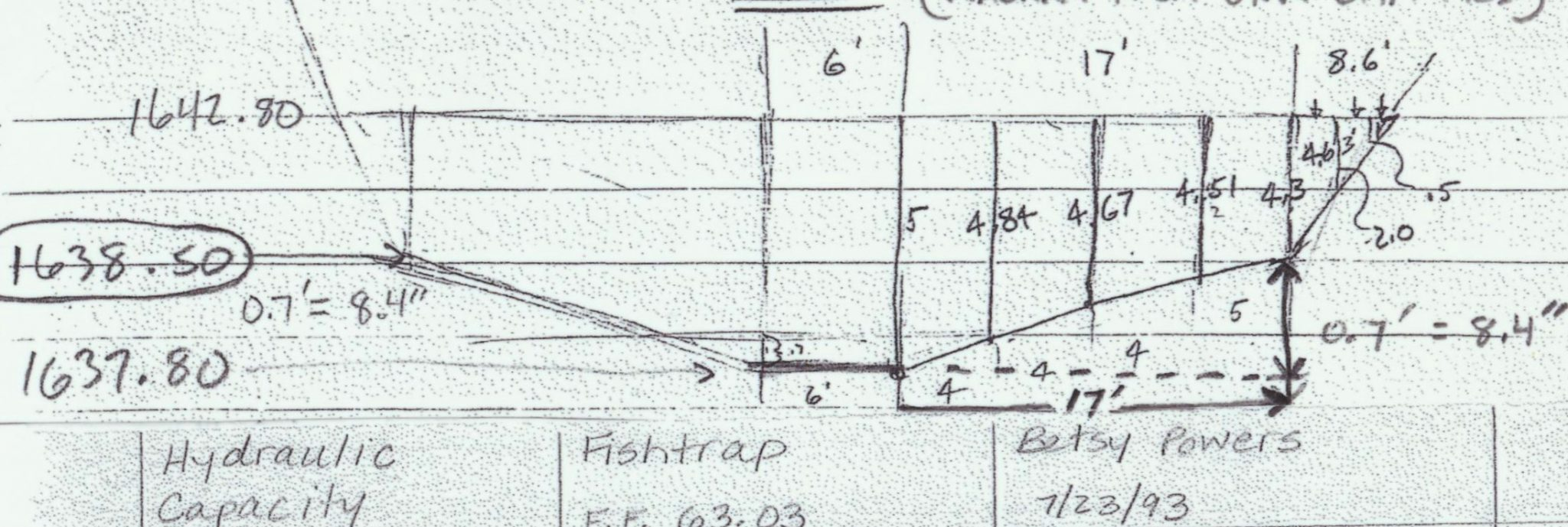 Fishtrap Dam - 9 The Weir-Schematic